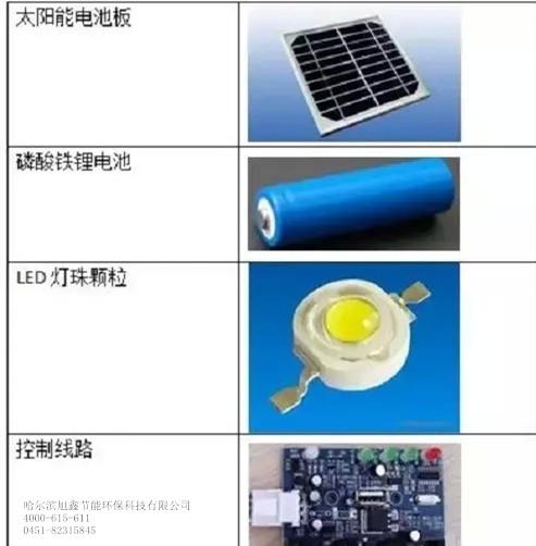 黑龙江高亮太阳能LED灯厂家价格