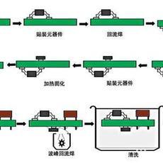 东莞语音专线|工厂企业固话|光纤独享|快速免费安装