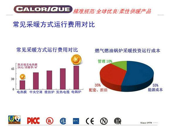 郑州电地暖_加热系统选择_电热膜地暖与传统水暖对比