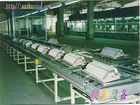 TG系列滚筒输送设备