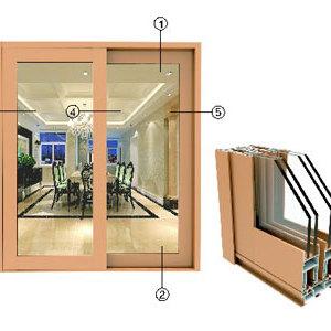 供应 龙铝铝材 ZXM128重型推拉门窗系列 门窗铝型材  厂家直销批发零售  LOLV-A025