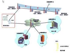 青島無線網絡覆蓋澳諾