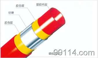 铝塑复合管系统