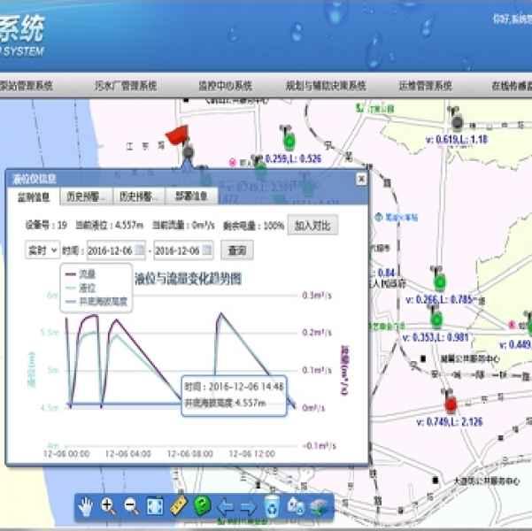 流速液位在线监测软件
