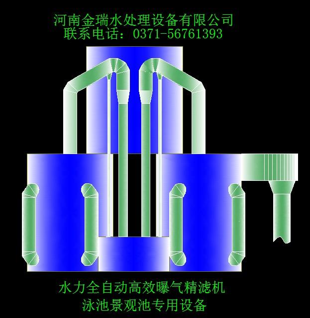 郑州泳池水处理设备最新报价  一体化曝气精滤机厂家