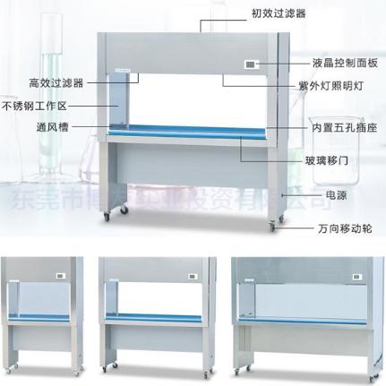 厂家定制超净工作台防静电FFU净化洁净工作台不锈钢实验室设备