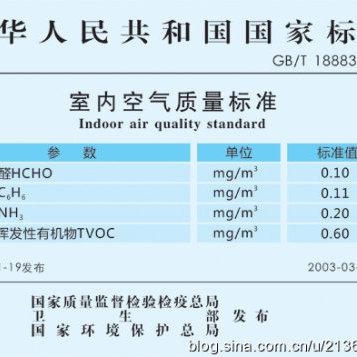 洛阳室内空气检测 洛阳室内环境检测治理 洛阳家具甲醛检测